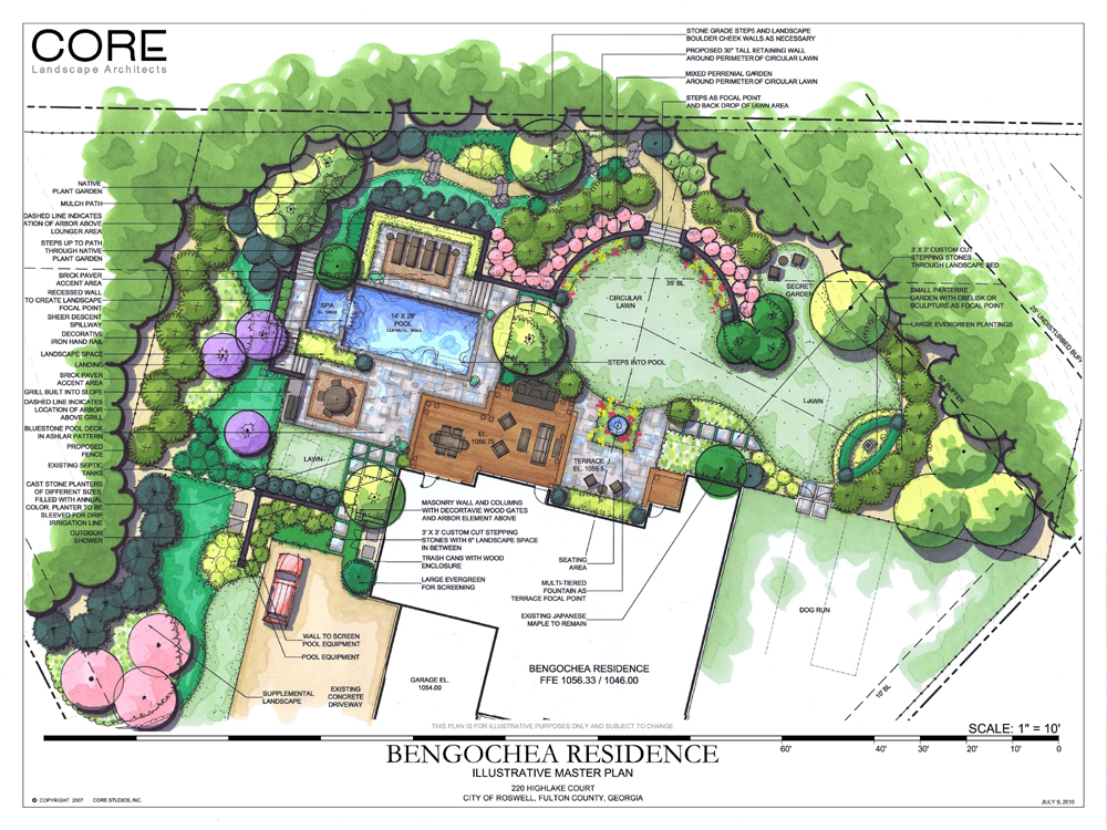 Roswell backyard initial goals and the after jones pierce for Landscape design program